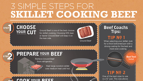 3-Simple-Steps-to-Skillet-Cooking