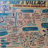 Image of the mural It takes a village living with Dementia