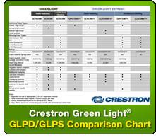 Crestron Green Light GLPD/GLPS Comparison Chart