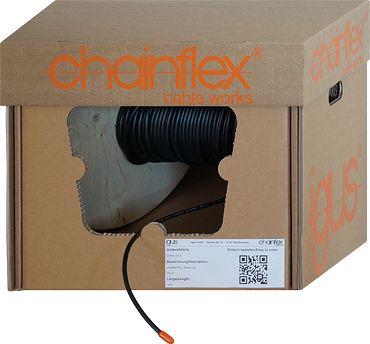 chainflex® 高柔性电缆箱