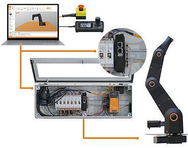 配手持操控屏的机械人管制体系