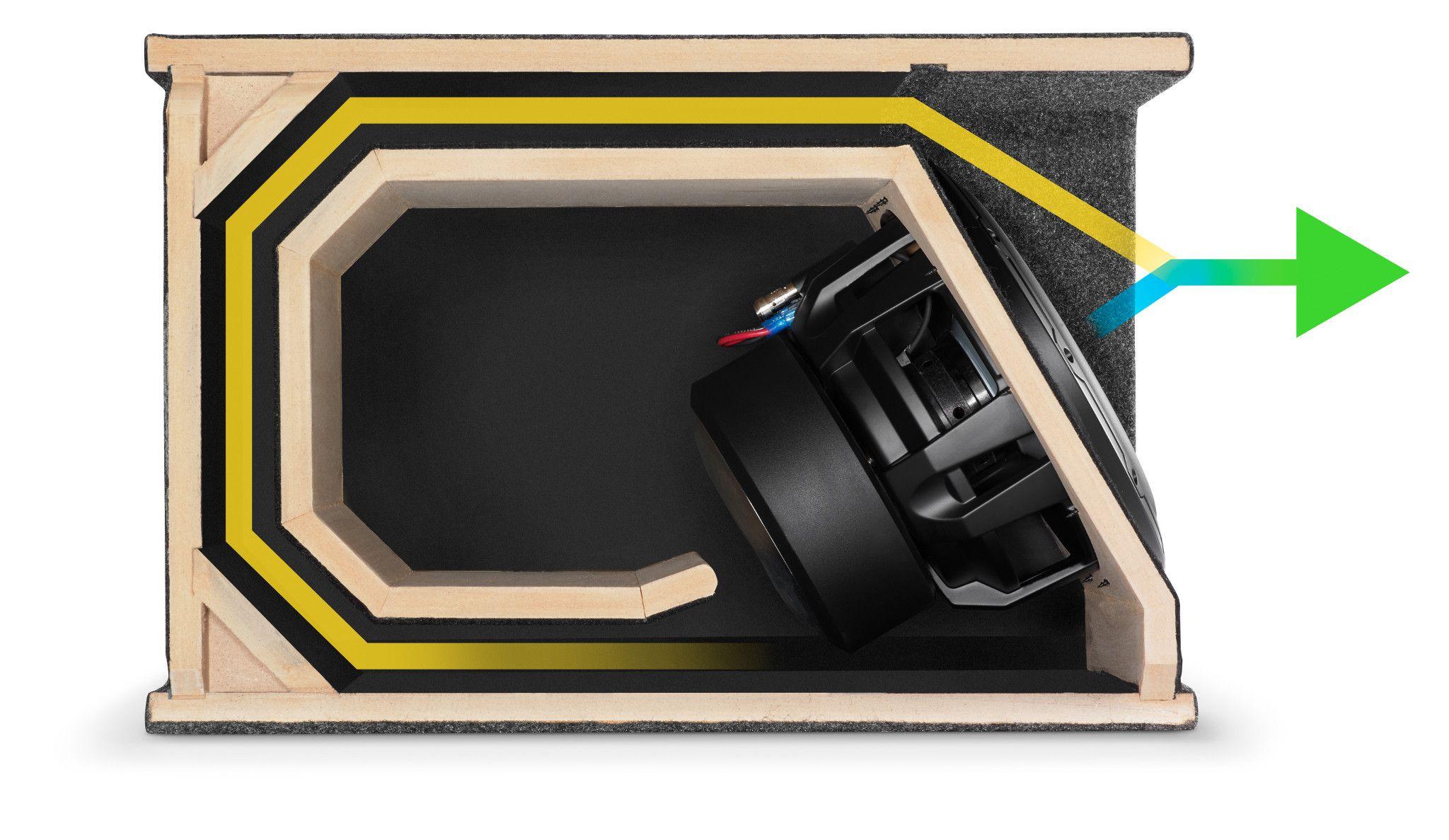 Profile Cutaway of HO110-W6v3 Enclosed Subwoofer Showing Port Coupling with Subwoofer Output
