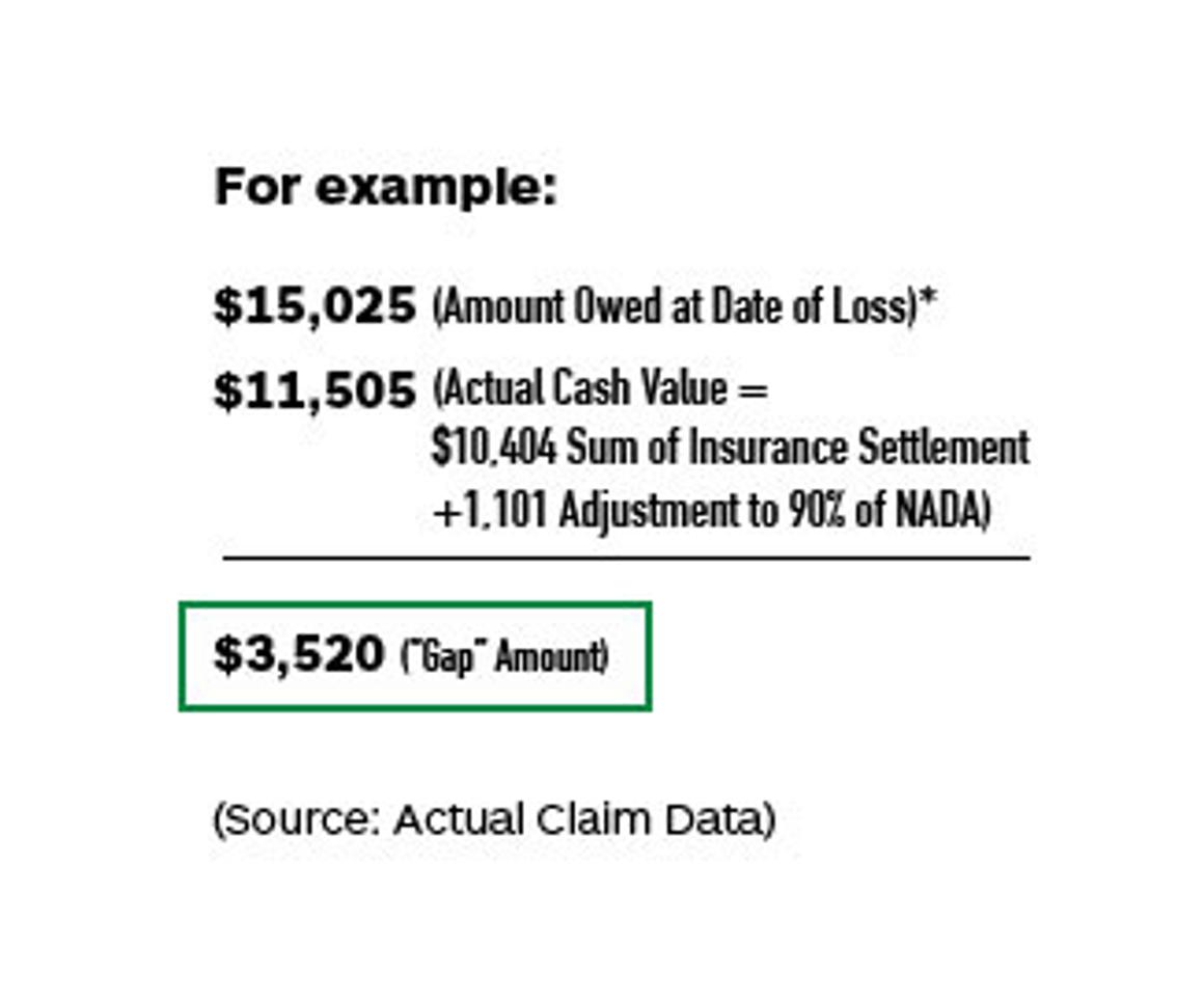 10895-Gap-Insurance-B