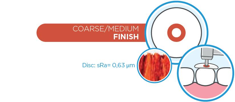 coarse-medium-finish_EN