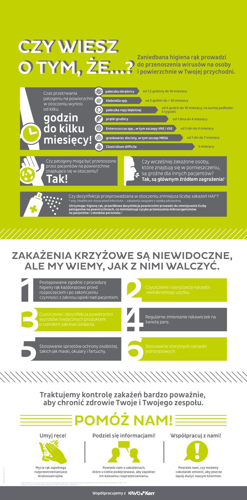 Kavo_Kerr_Poster_PL