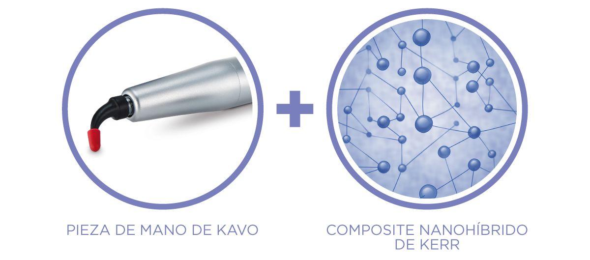ES_sonicfill-2-kavo-handpiecekerr-nanohybrid-composite