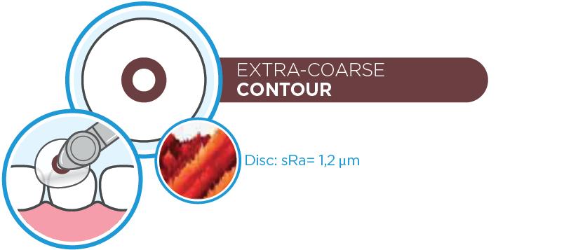 extra-coarse-contour_EN