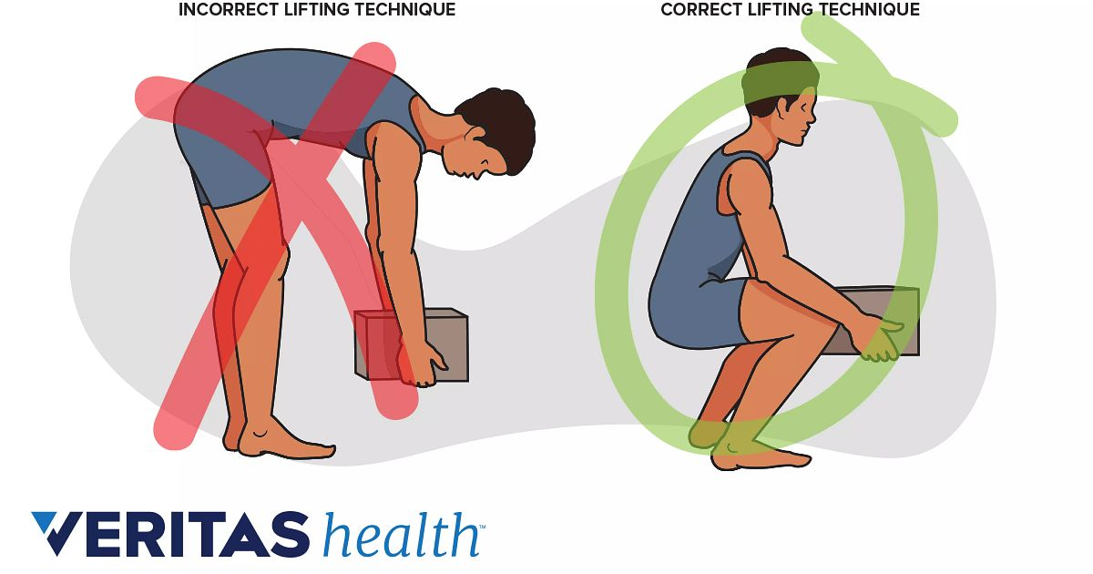 Avoid Back Injury With The Right Lifting Techniques