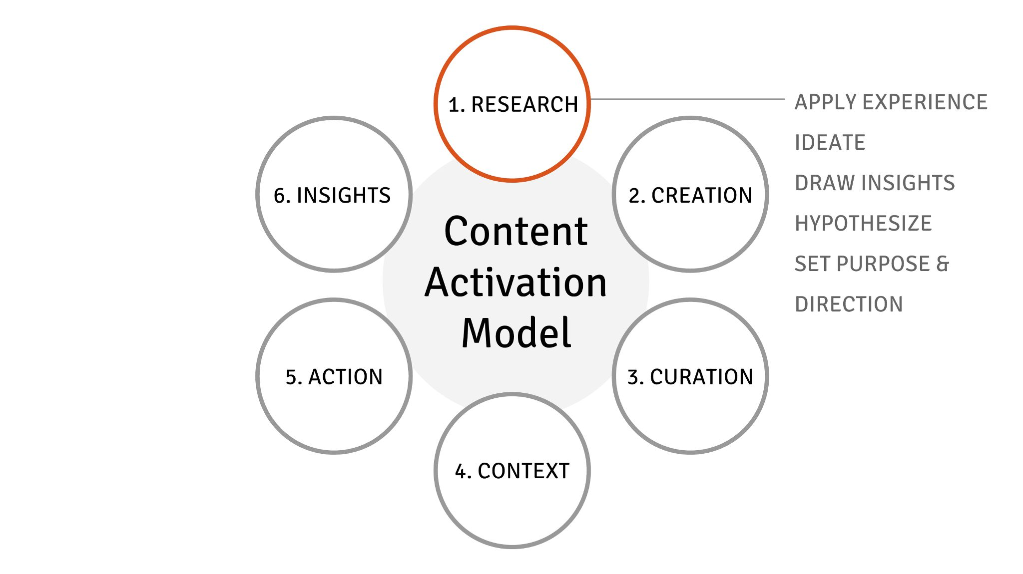 Visual Content Marketing Strategies CAM & Research
