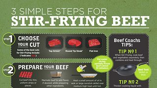 3 Simple Steps to Stir-Frying Beef