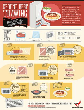 Ground Beef Thawing