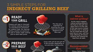 3 Simple Steps for Indirect Grilling