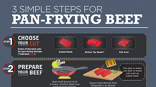 3 Simple Steps for Pan-Frying Beef