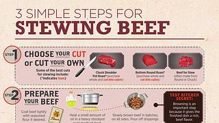 3 Simple Steps for Stewing Beef