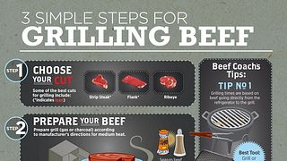 3 Simple Steps to Grilling Beef