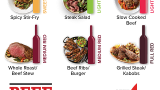 Beef and Wine Pairings - with Logo