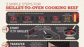 3 Simple Steps to Skillet-to-Oven Cooking Beef