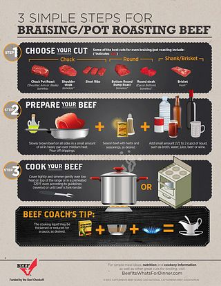 3 Simple Steps for Braising/Pot Roasting Beef