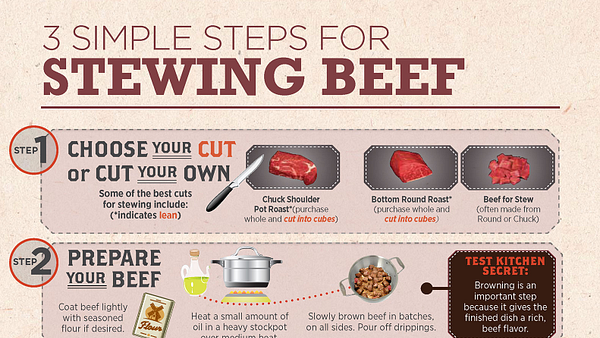 3-Simple-Steps-for-Stewing