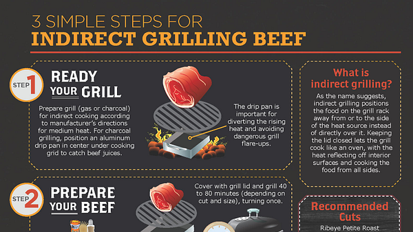 3-Simple-Steps-to-Indirect-Grilling