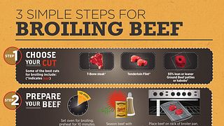 3 SImple Steps to Broiling Beef