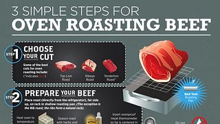 3 Simple Steps for Oven Roasting Beef