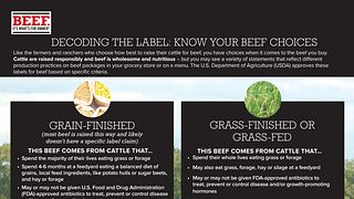 DECODING THE LABEL: KNOW YOUR BEEF CHOICES