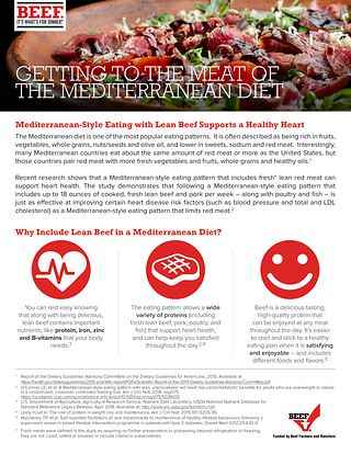 Mediterranean Diet Fact Sheet