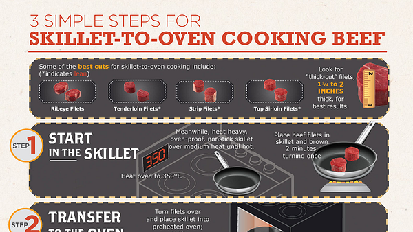 3-Simple-Steps-to-Skillet-to-Oven