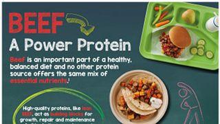 School Food Service Poster
