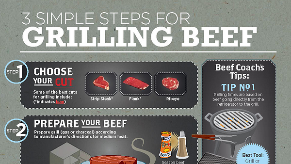 3-Simple-Steps-to-Grilling