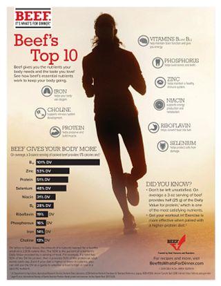 Beef's Big 10 Infographic