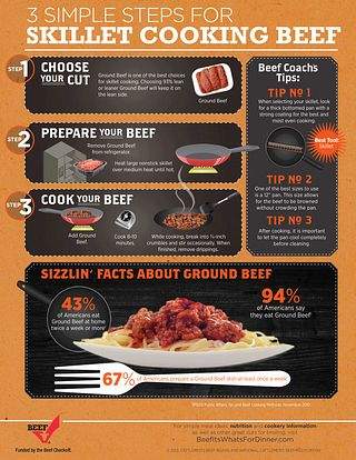 3 Simple Steps to Skillet Cooking Beef