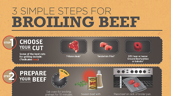 3-Simple-Steps-for-Broiling
