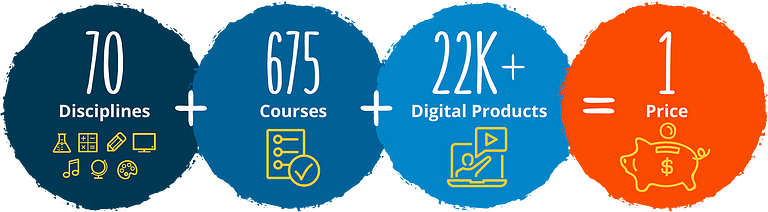 70 disciplines plus 675 courses plus over 20K digital products all for one price
