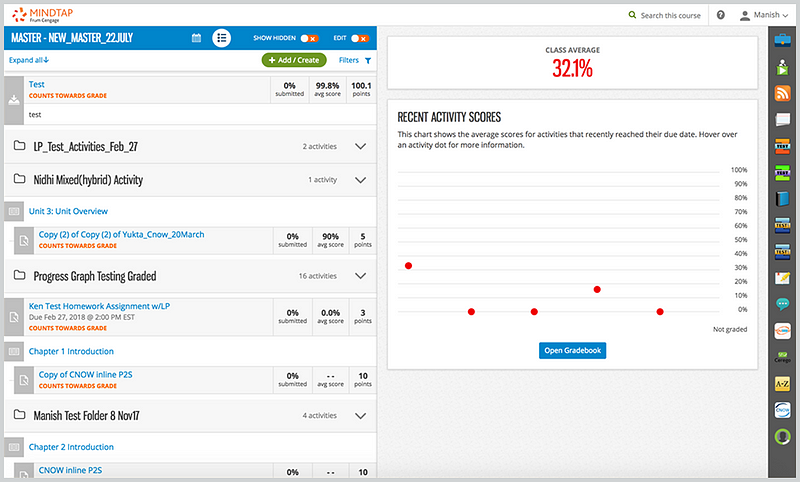 Screenshot of MindTap Dashboard