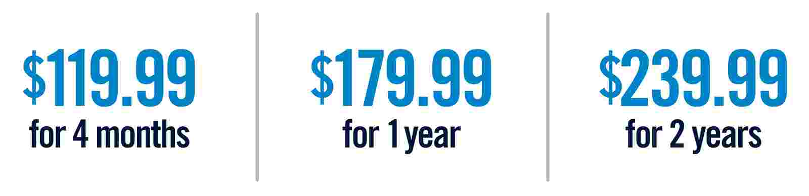 Unlimited Pricing Details
