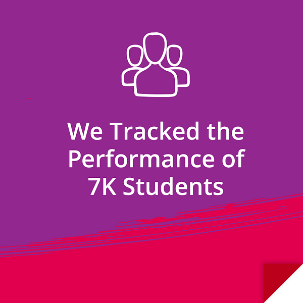We Tracked the Performance of 7K Students