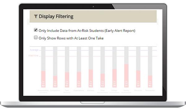 Display Filtering