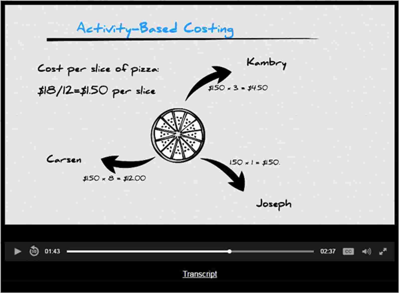 Assignable Videos screen grab