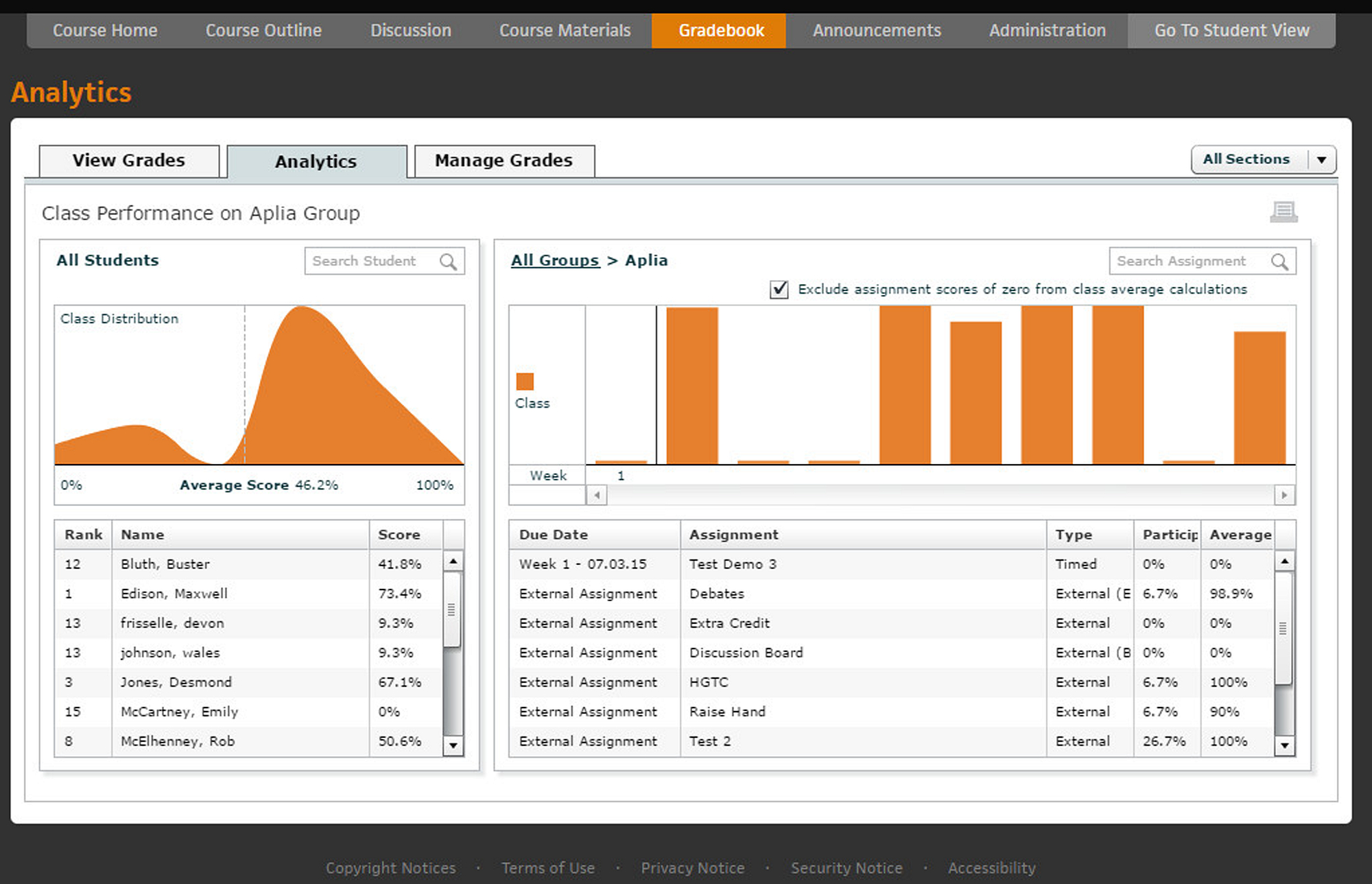 Track Progress and Participation screen grab