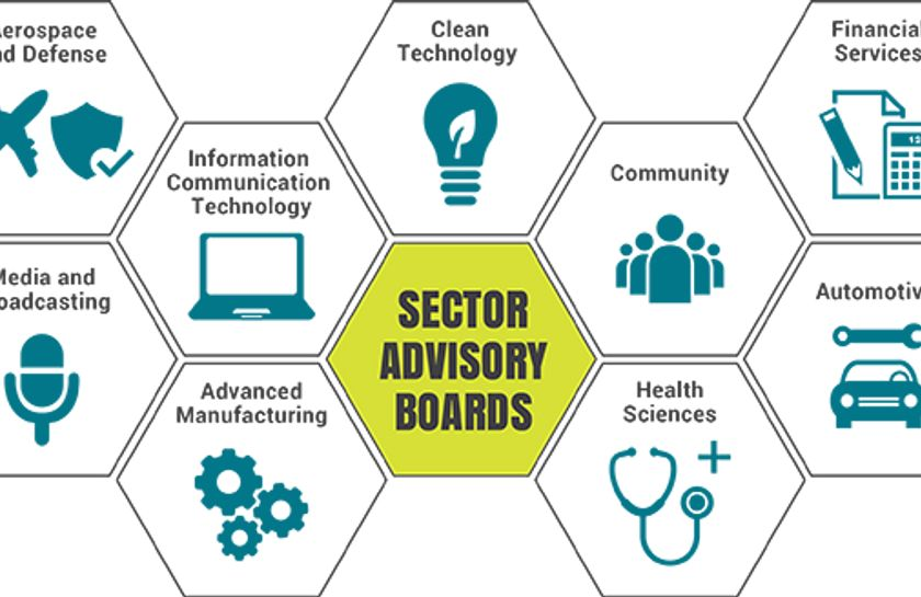 Picture of Signature Industry Experience sector advisory boards