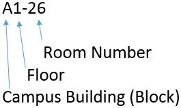Diagram breaking down the room number, floor and campus building block