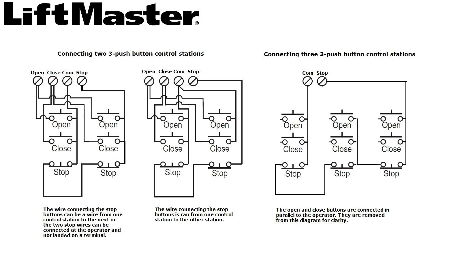 [DIAGRAM_3NM]  How to wire multiple 3-button control stations | LiftMaster Partner Portal  Support Center | Open Close Stop Switch Wiring Diagram |  | LiftMaster Support