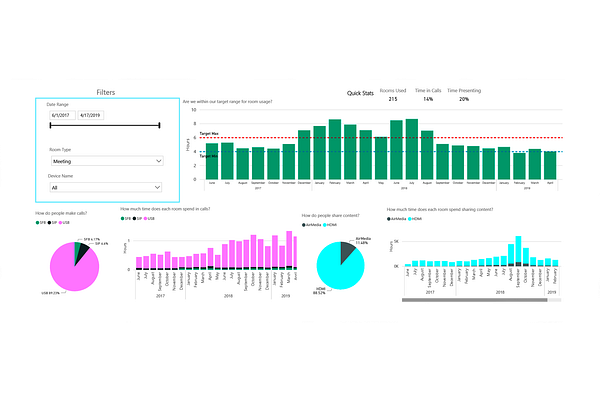 Master Photo: Crestron XiO Cloud™ Service, Analytics Page