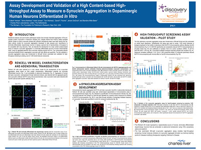 High Content Imaging to evaluate Tom20 immunoreactivity co-localized with MitoTracker dye in Parkinson's Disease relevant cells.