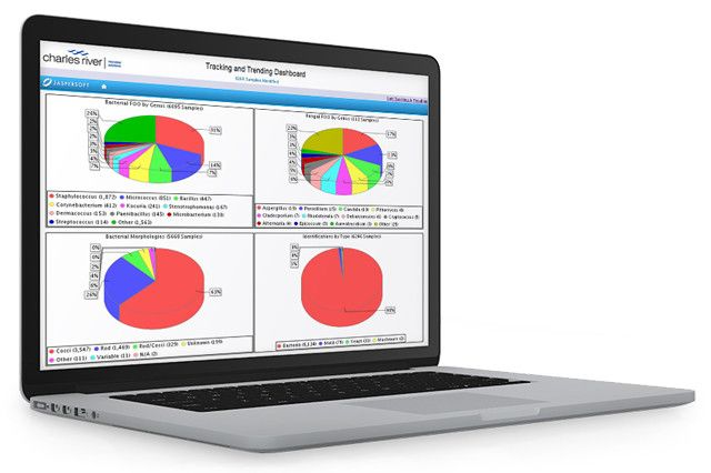 laptop showing Accugenix® tracking and trending data reports