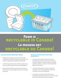 E2403CABD Recycling Awareness