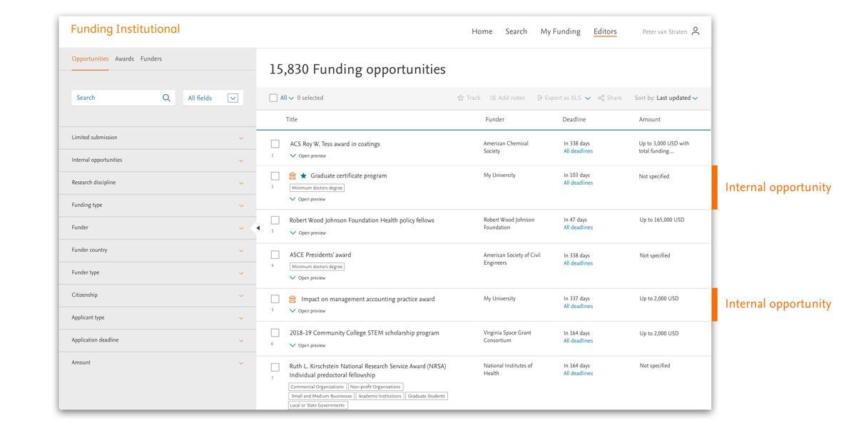 Full screen-shot of 'Funding opporunities' | Elsevier Solutions