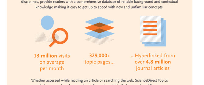 Thumbnail of 2018_ScienceDirect_TK-Infographic_Flyer | Elsevier